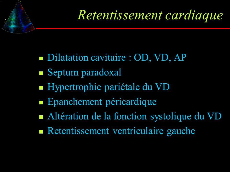 Retentissement cardiaque