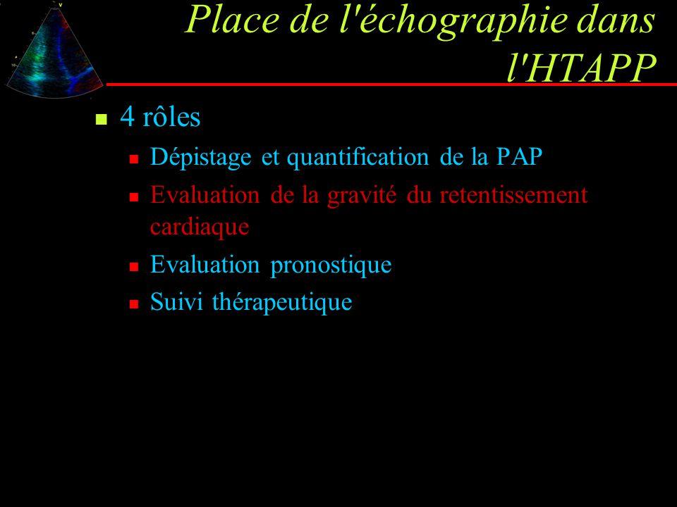 Place de l échographie dans l HTAPP