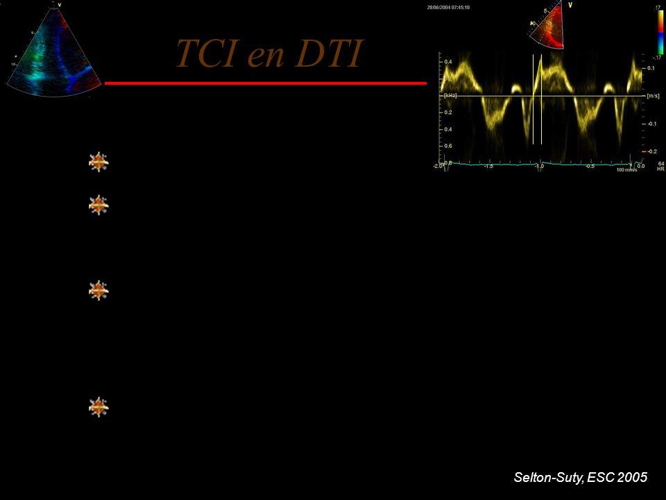 TCI en DTI 22 pts atteints d HTAP Corrélations écho-hémodynamiques