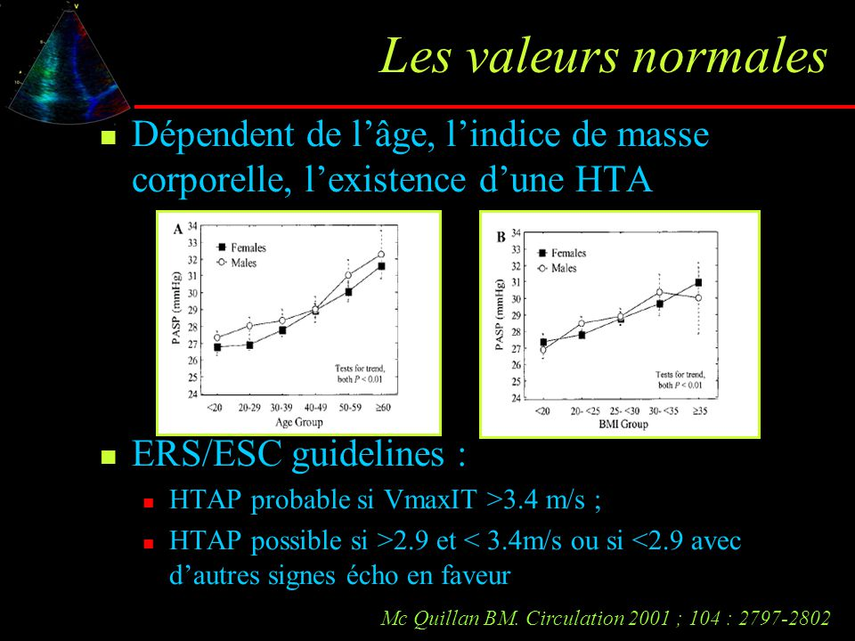 Les valeurs normales Dépendent de l'âge, l'indice de masse corporelle, l'existence d'une HTA. ERS/ESC guidelines :