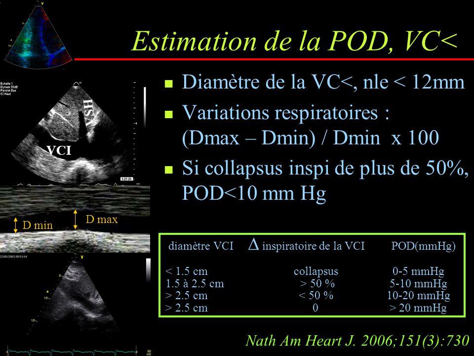 Estimation de la POD, VC<