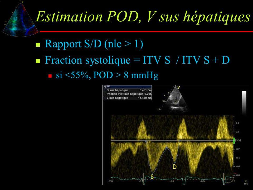 Estimation POD, V sus hépatiques
