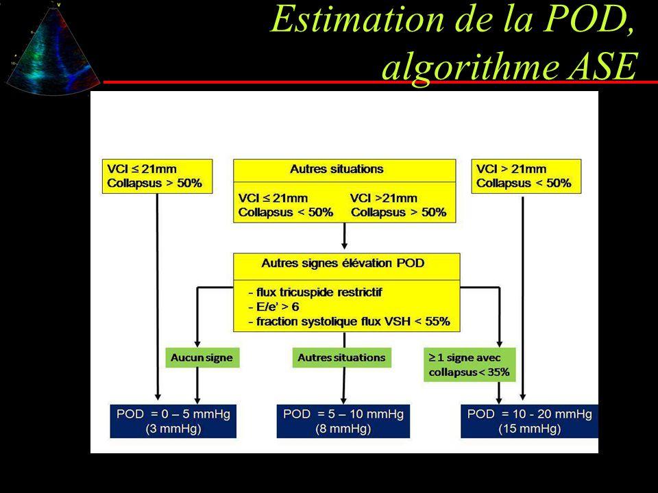 Estimation de la POD, algorithme ASE