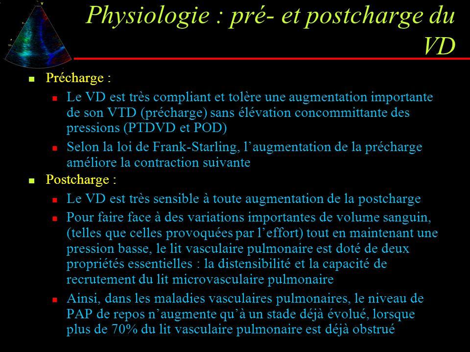 Physiologie : pré- et postcharge du VD