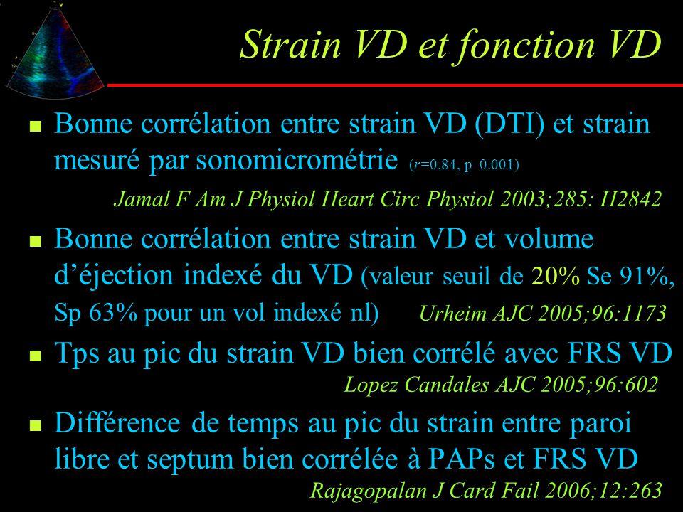 Strain VD et fonction VD