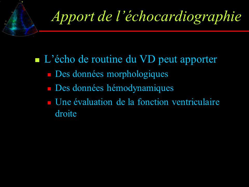 Apport de l'échocardiographie