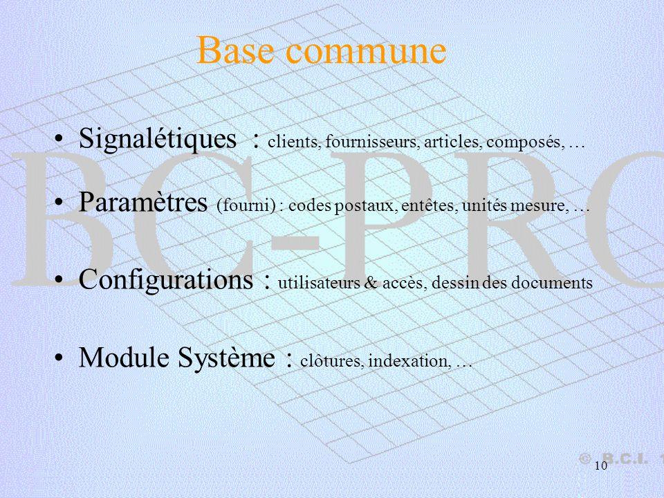 Base commune Signalétiques : clients, fournisseurs, articles, composés, … Paramètres (fourni) : codes postaux, entêtes, unités mesure, …