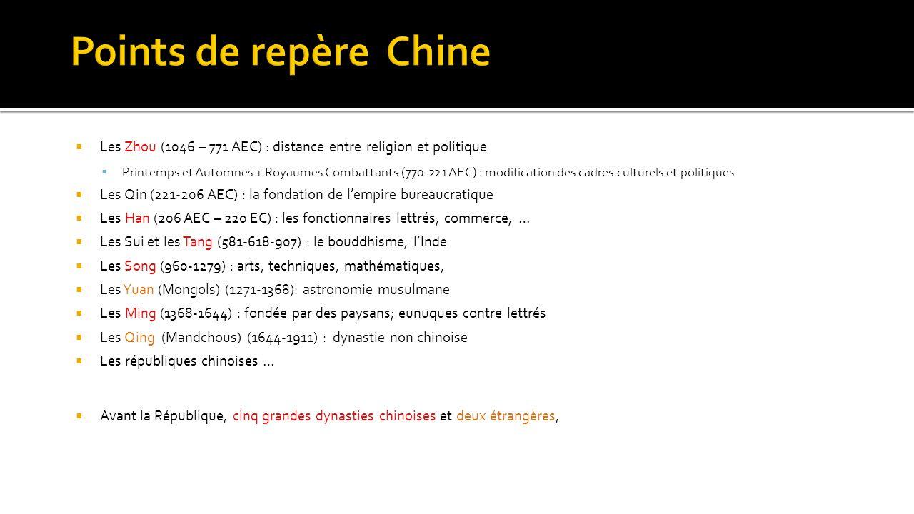 Points de repère Chine Les Zhou (1046 – 771 AEC) : distance entre religion et politique.