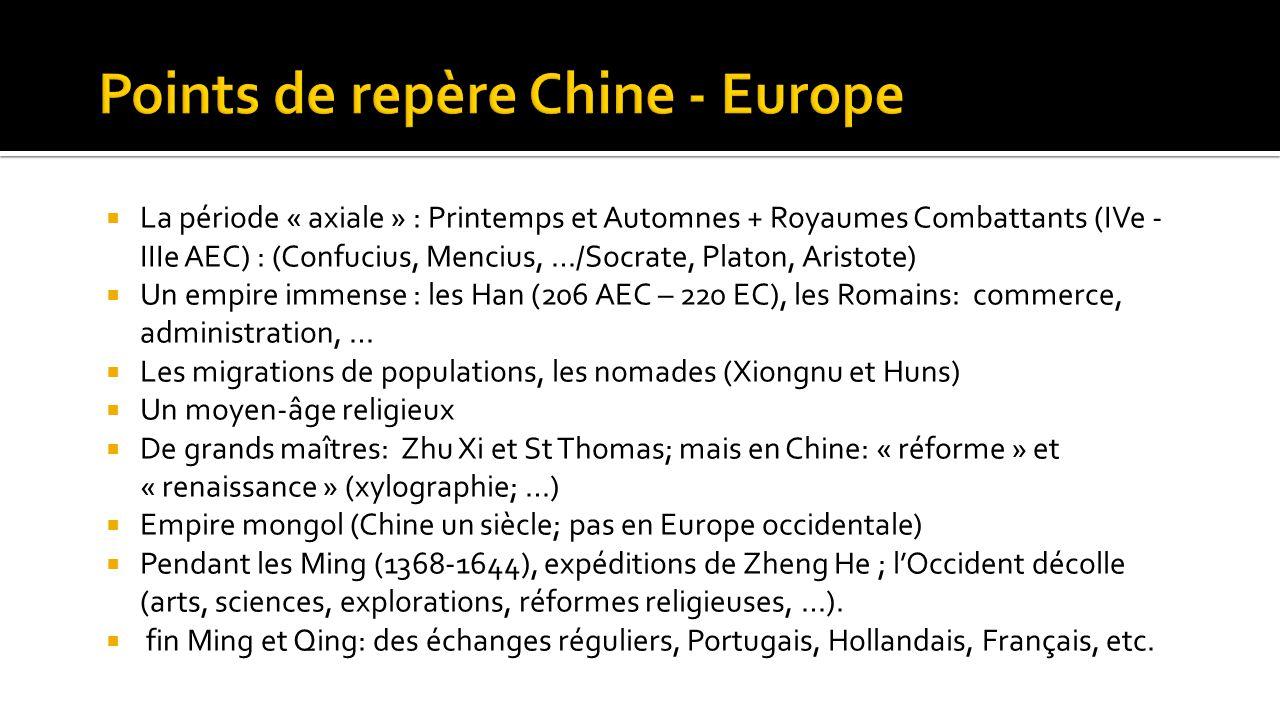 Points de repère Chine - Europe