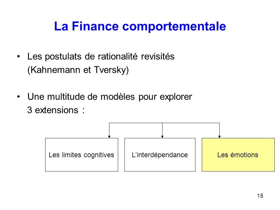 La Finance comportementale