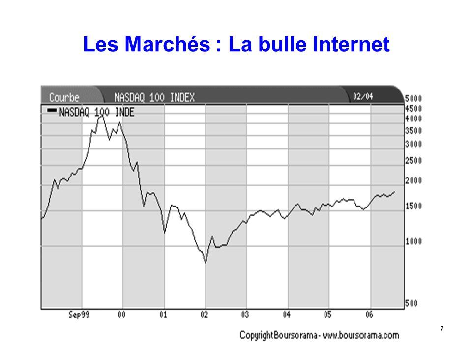 Les Marchés : La bulle Internet
