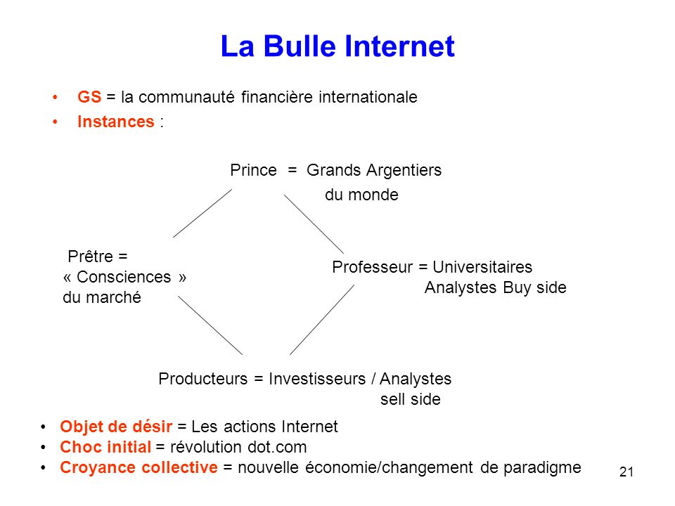 La Bulle Internet GS = la communauté financière internationale