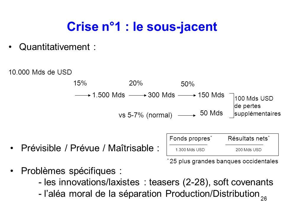 Crise n°1 : le sous-jacent