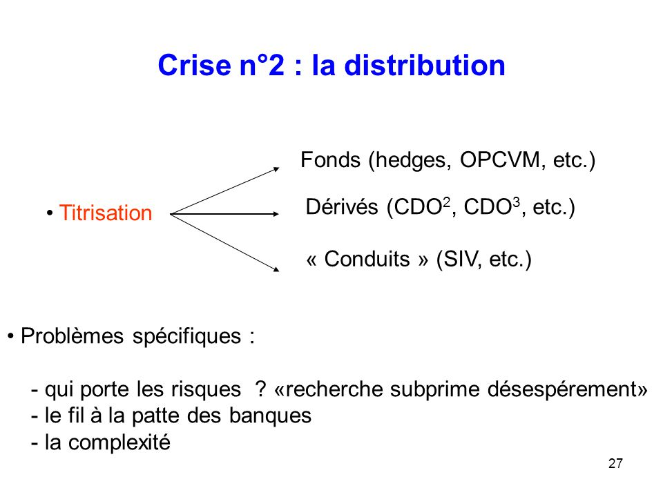 Crise n°2 : la distribution