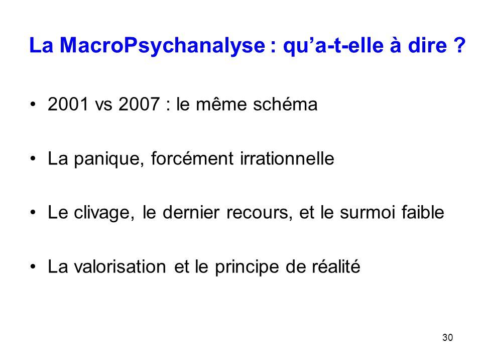 La MacroPsychanalyse : qu'a-t-elle à dire