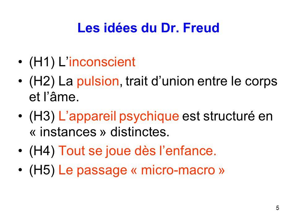 Les idées du Dr. Freud (H1) L'inconscient. (H2) La pulsion, trait d'union entre le corps et l'âme.