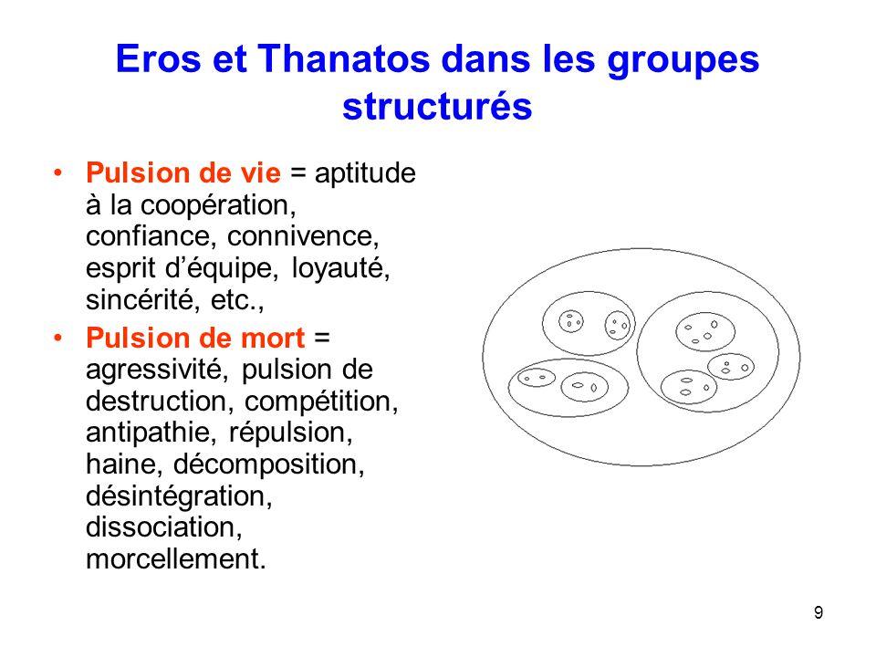 Eros et Thanatos dans les groupes structurés