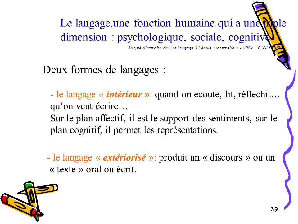 Le langage,une fonction humaine qui a une triple