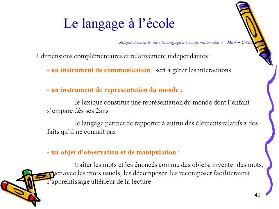 Le langage à l'école Adapté d'extraits de « le langage à l'école maternelle » - MEN – CNDP 2006.