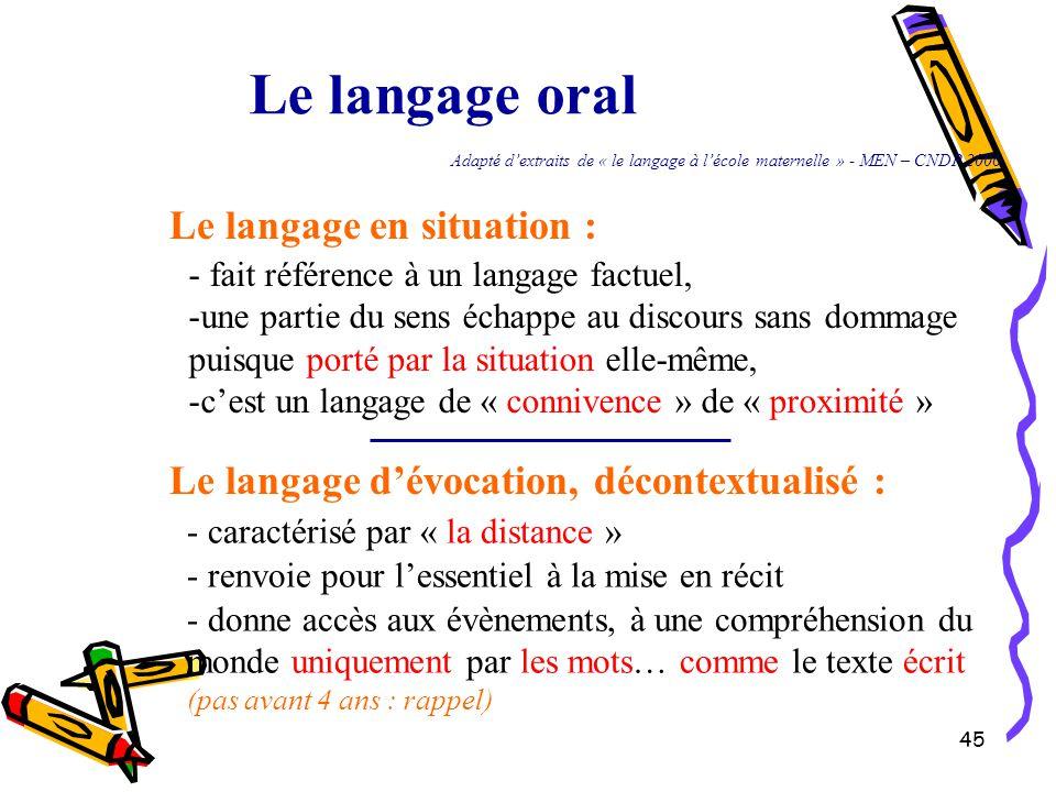 Le langage oral Le langage en situation :