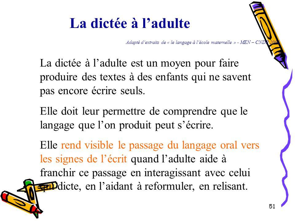 La dictée à l'adulte Adapté d'extraits de « le langage à l'école maternelle » - MEN – CNDP 2006.