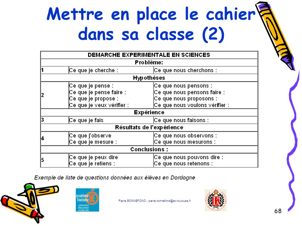 Mettre en place le cahier dans sa classe (2)