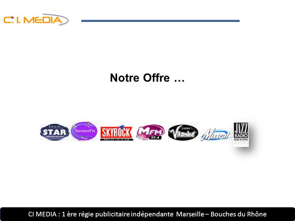 Notre Offre … CI MEDIA : 1 ère régie publicitaire indépendante Marseille – Bouches du Rhône