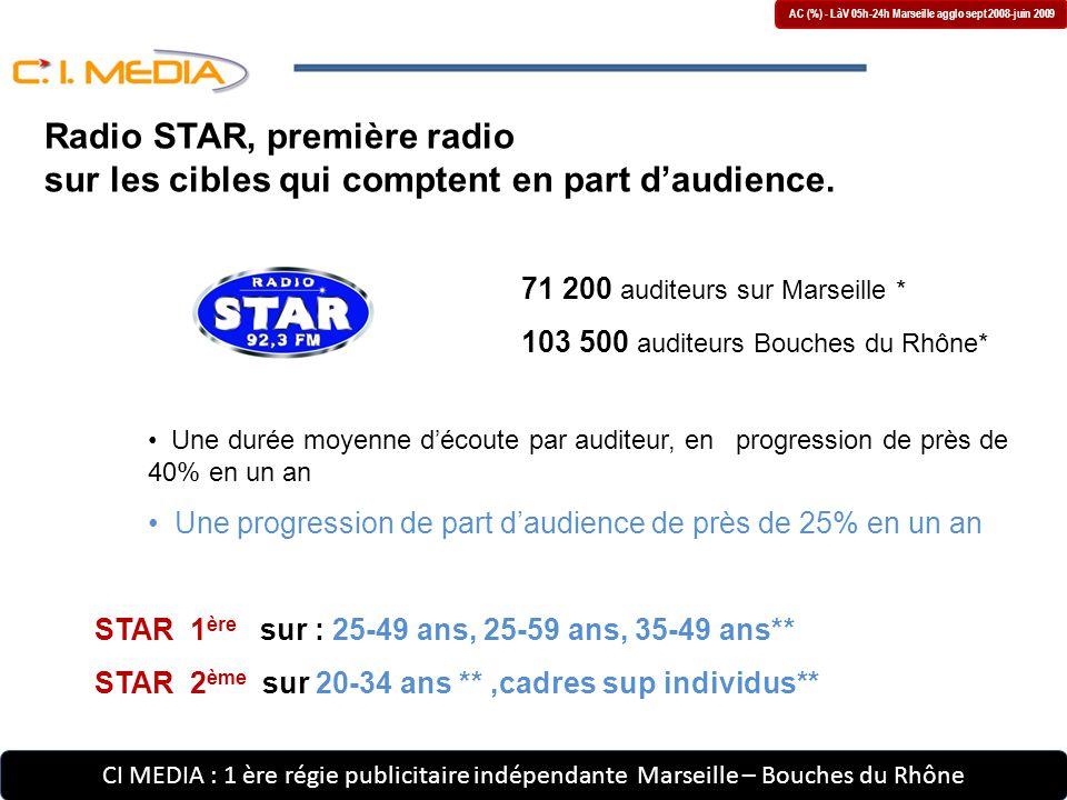 Radio STAR, première radio