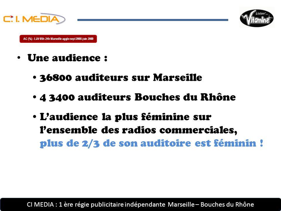 36800 auditeurs sur Marseille 4 3400 auditeurs Bouches du Rhône
