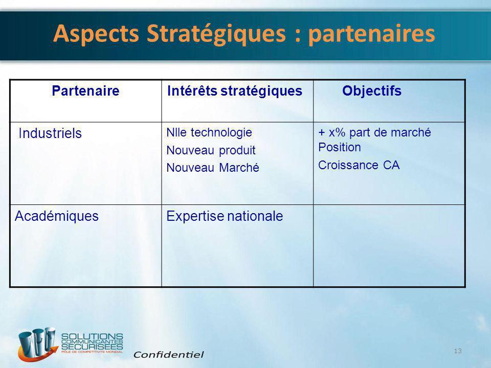 Aspects Stratégiques : partenaires