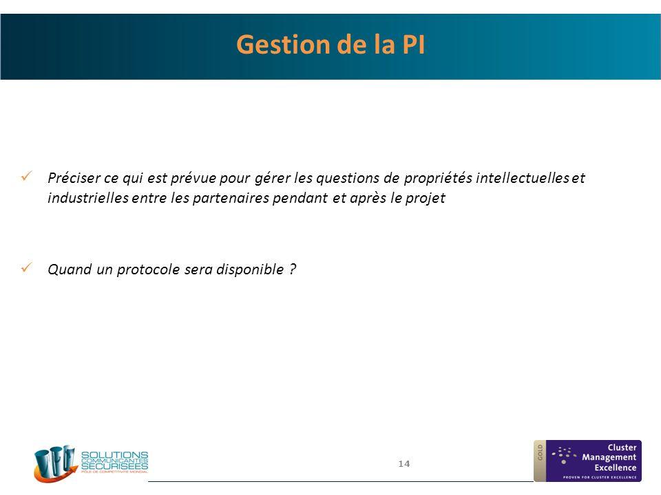4/6/2017 Gestion de la PI.