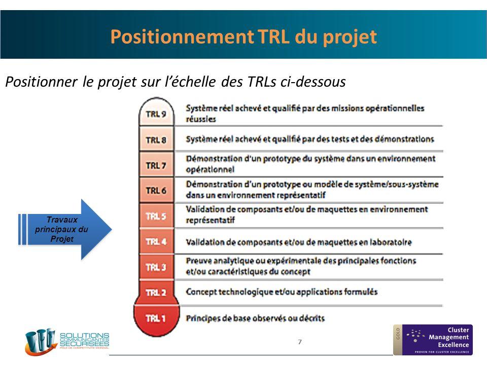 Positionnement TRL du projet