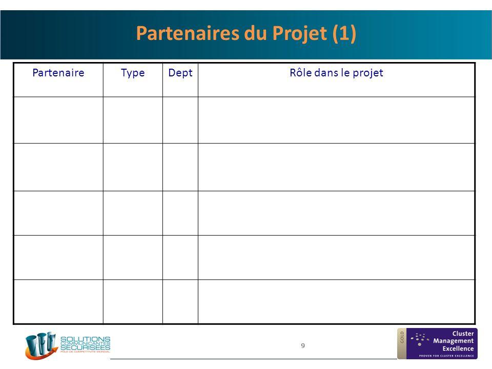 Partenaires du Projet (1)