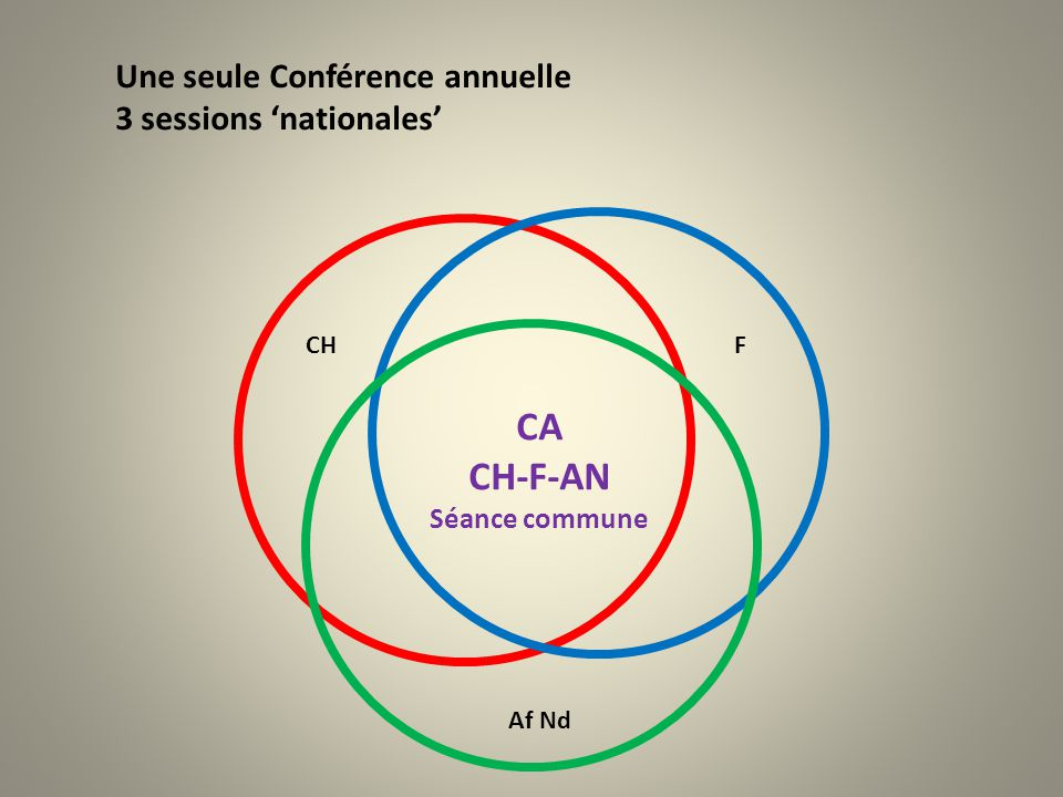 CA CH-F-AN Une seule Conférence annuelle 3 sessions 'nationales'
