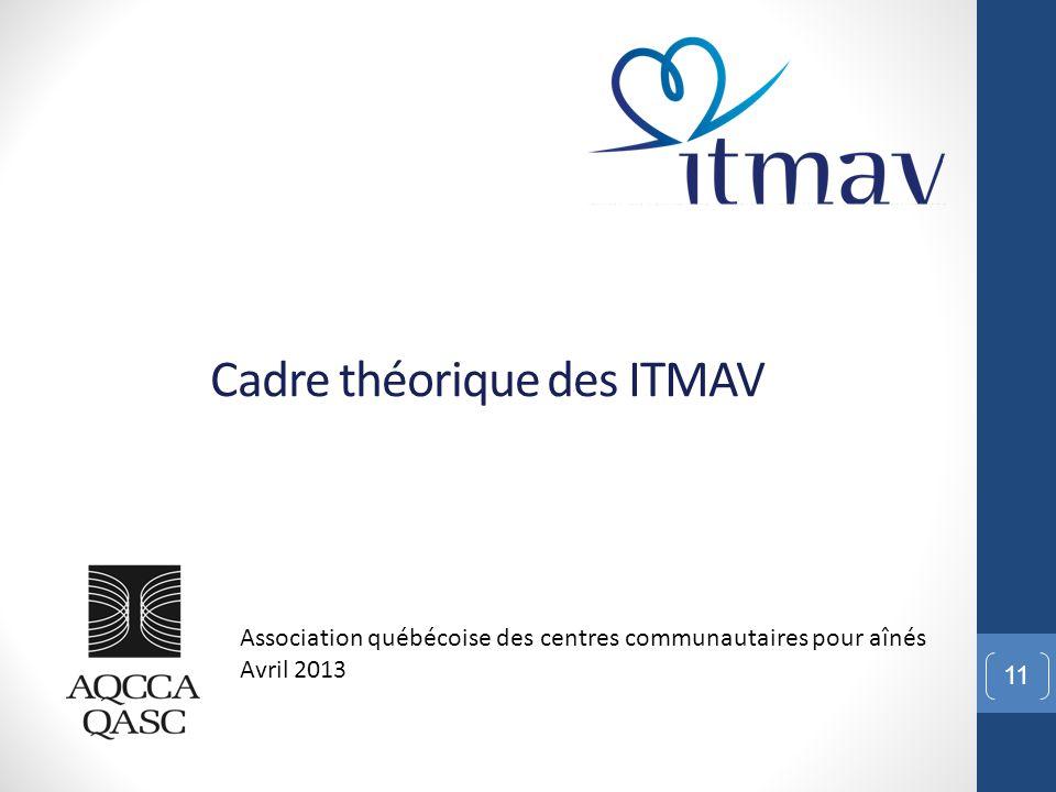 Cadre théorique des ITMAV