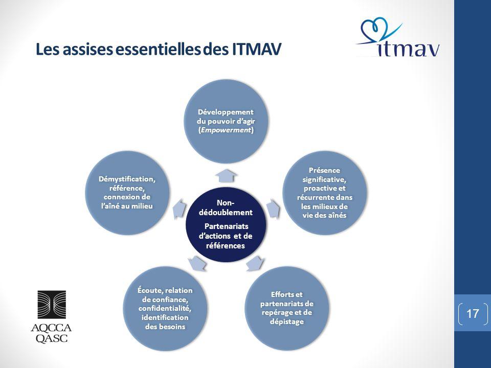 Les assises essentielles des ITMAV