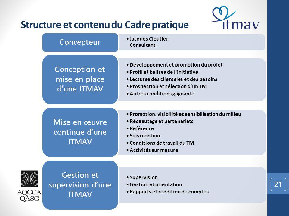Structure et contenu du Cadre pratique