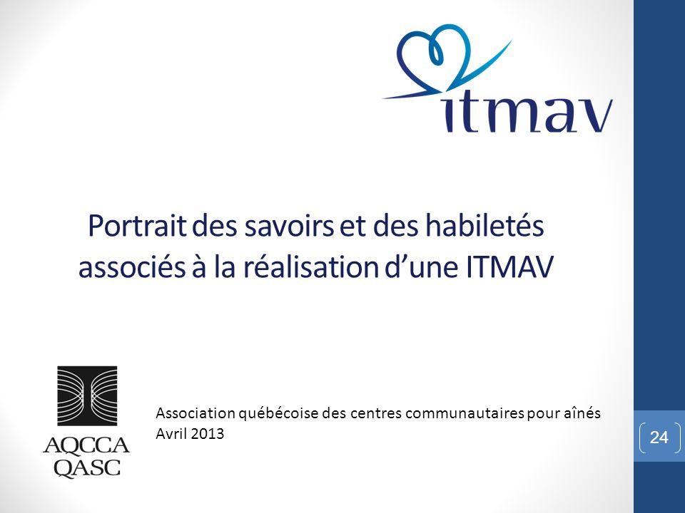 Portrait des savoirs et des habiletés associés à la réalisation d'une ITMAV