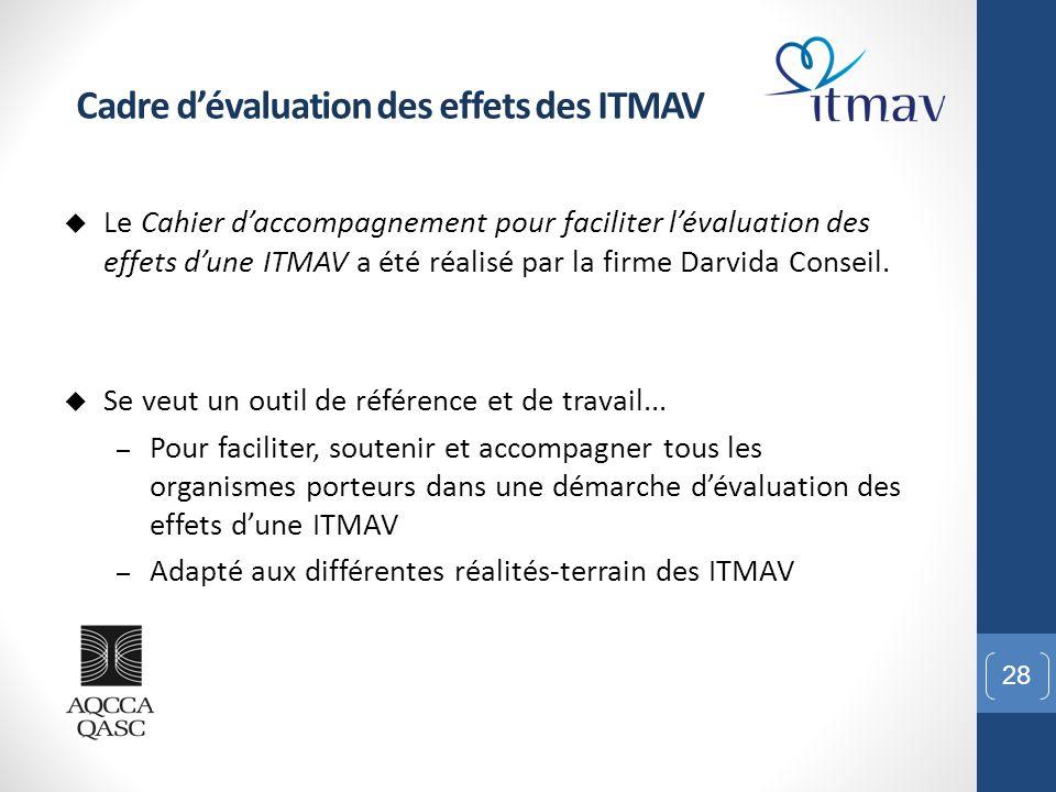 Cadre d'évaluation des effets des ITMAV