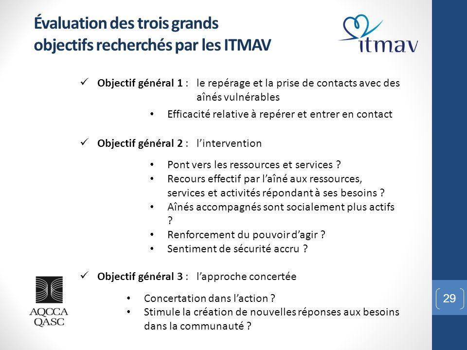 Évaluation des trois grands objectifs recherchés par les ITMAV