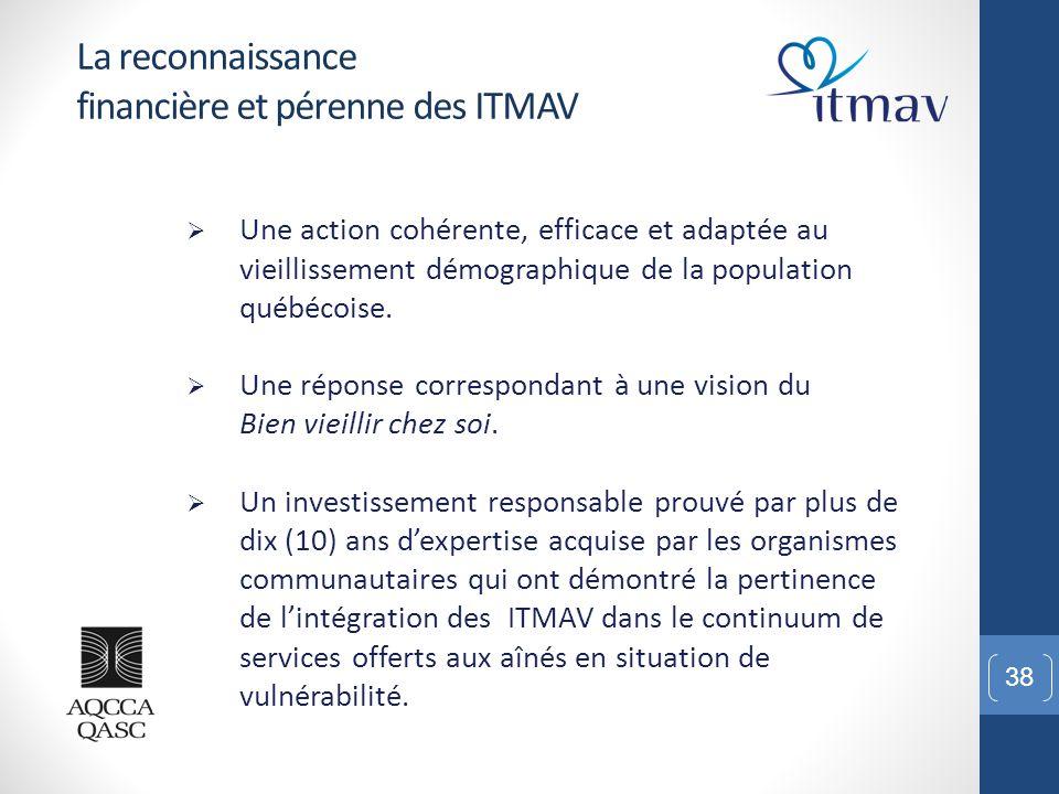 La reconnaissance financière et pérenne des ITMAV