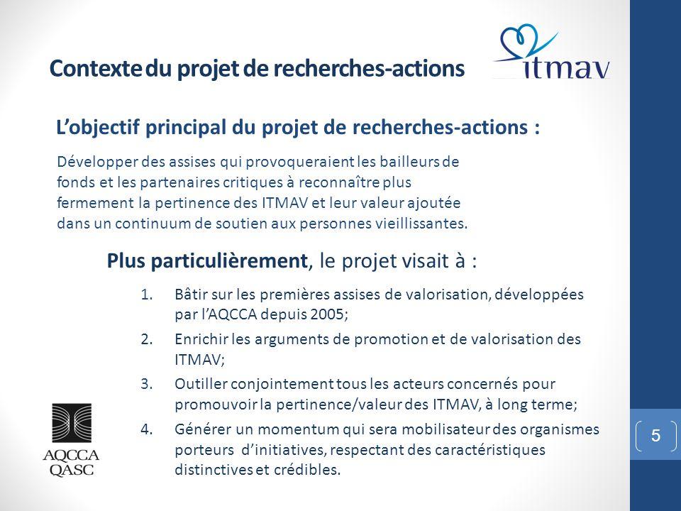 Contexte du projet de recherches-actions