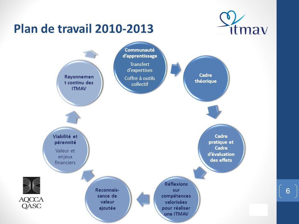 Plan de travail 2010-2013 Communauté d'apprentissage
