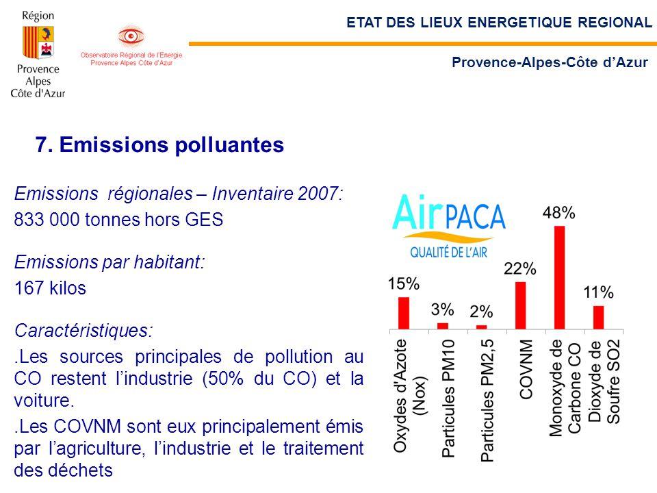 7. Emissions polluantes Emissions régionales – Inventaire 2007: