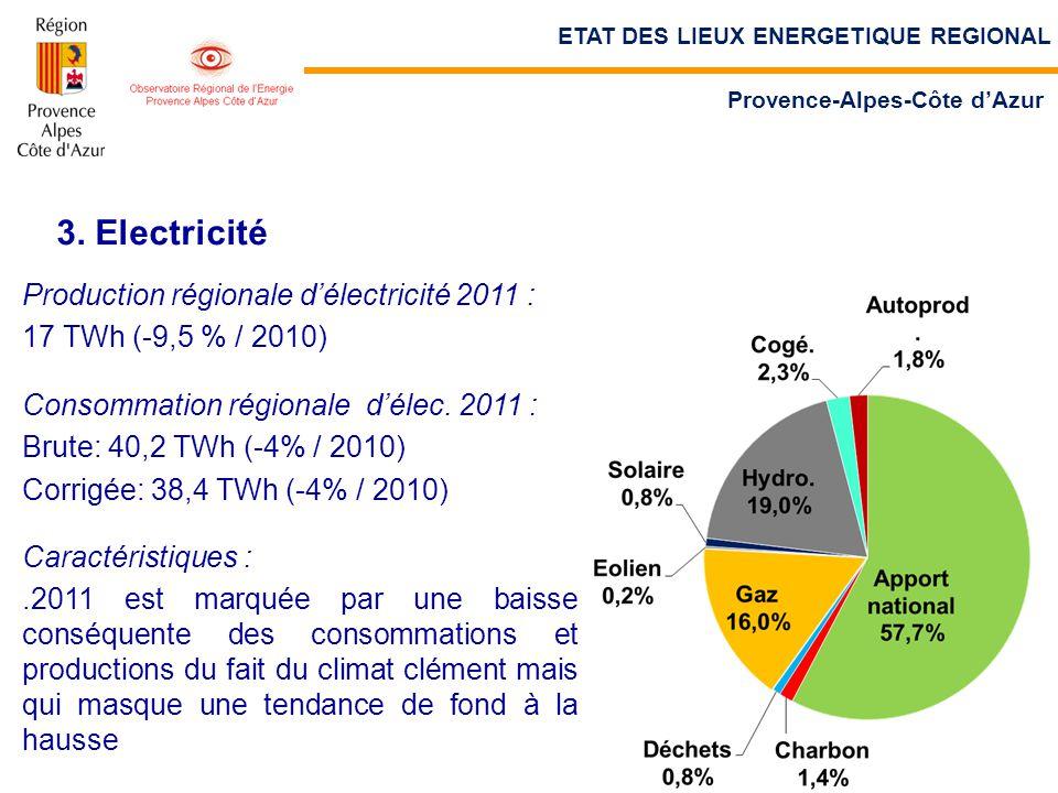 3. Electricité Production régionale d'électricité 2011 :