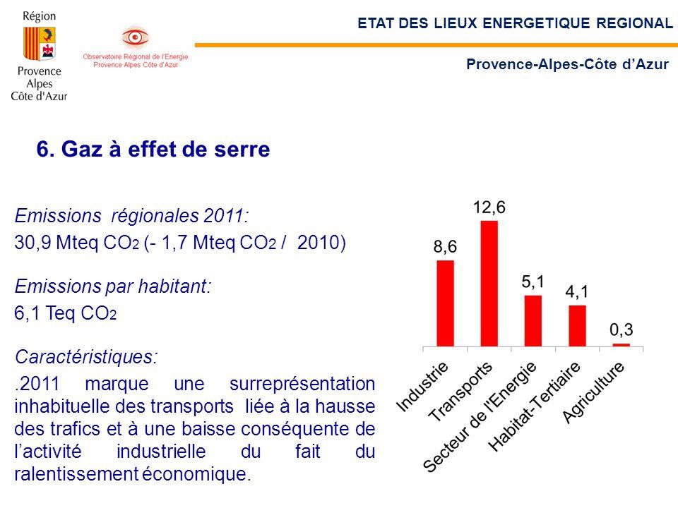 6. Gaz à effet de serre Emissions régionales 2011: