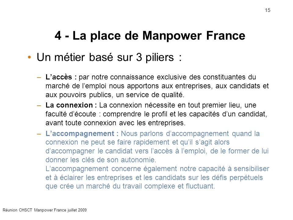 4 - La place de Manpower France