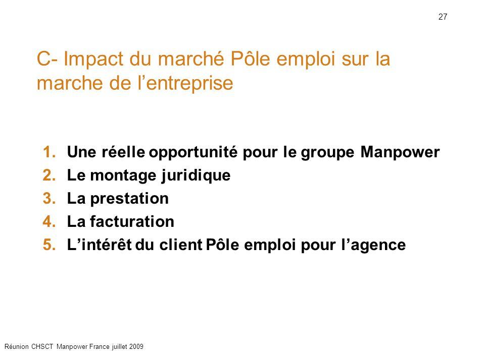 C- Impact du marché Pôle emploi sur la marche de l'entreprise