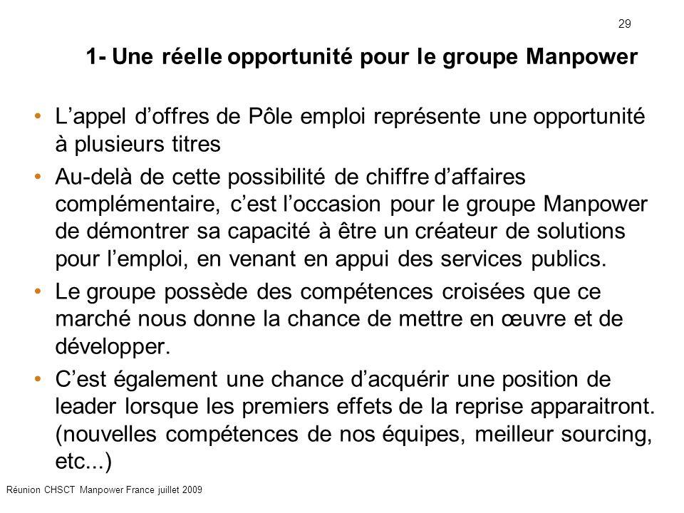 1- Une réelle opportunité pour le groupe Manpower