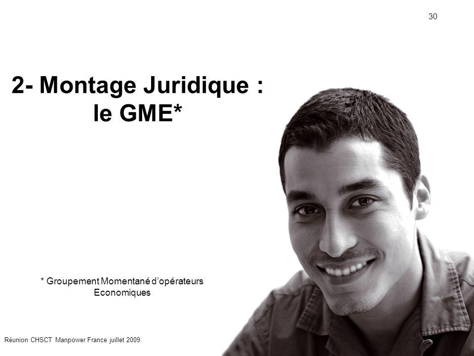 2- Montage Juridique : le GME*